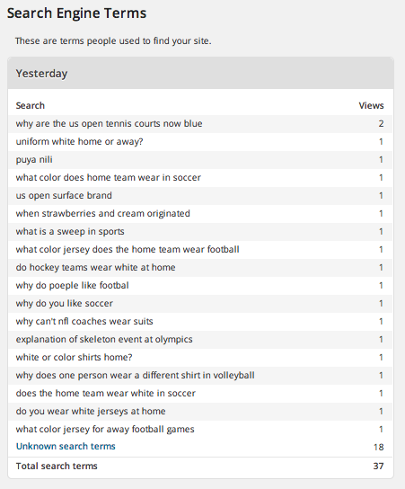 9.4.14 Dear Sports Fan searches