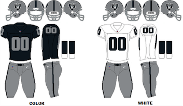 Oakland Raiders Uniforms