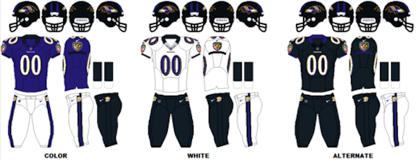 Baltimore Ravens Uniforms