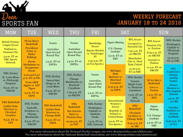 How to plan for the week of Jan 11 – 17, 2016