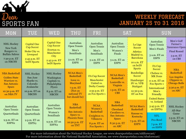 How to plan for the week of Jan 25 – 31, 2016