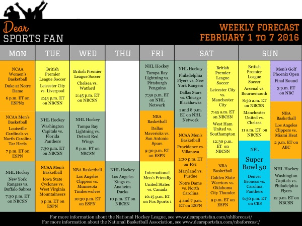 How to plan for the week of Feb 1 – 7, 2016