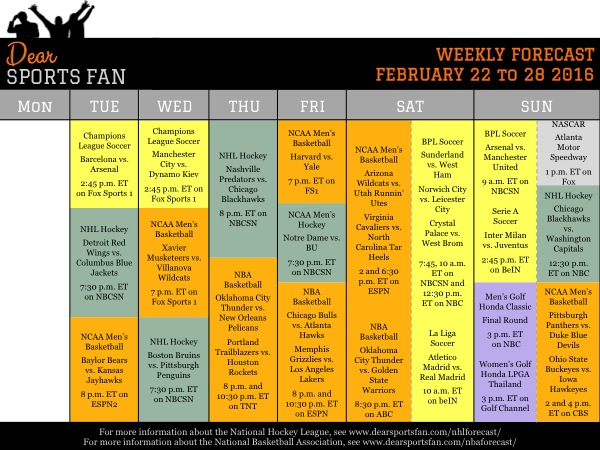 How to plan for the week of Feb 22 – 28, 2016