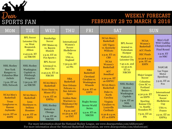 How to plan for the week of Feb 29 – March 6, 2016