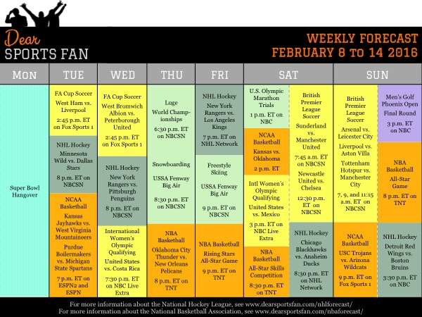 How to plan for the week of Feb 8 – 14, 2016