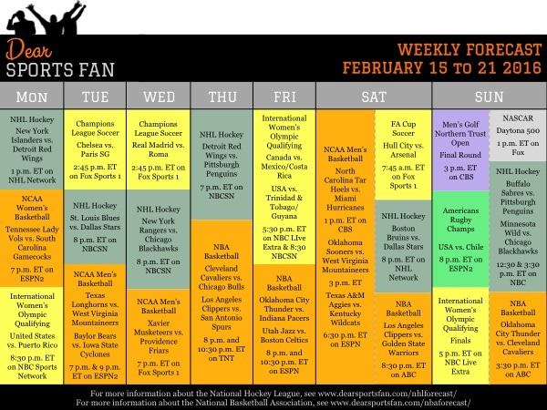 How to plan for the week of Feb 15 – 21, 2016